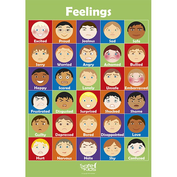 Safe4Kids Feelings Poster